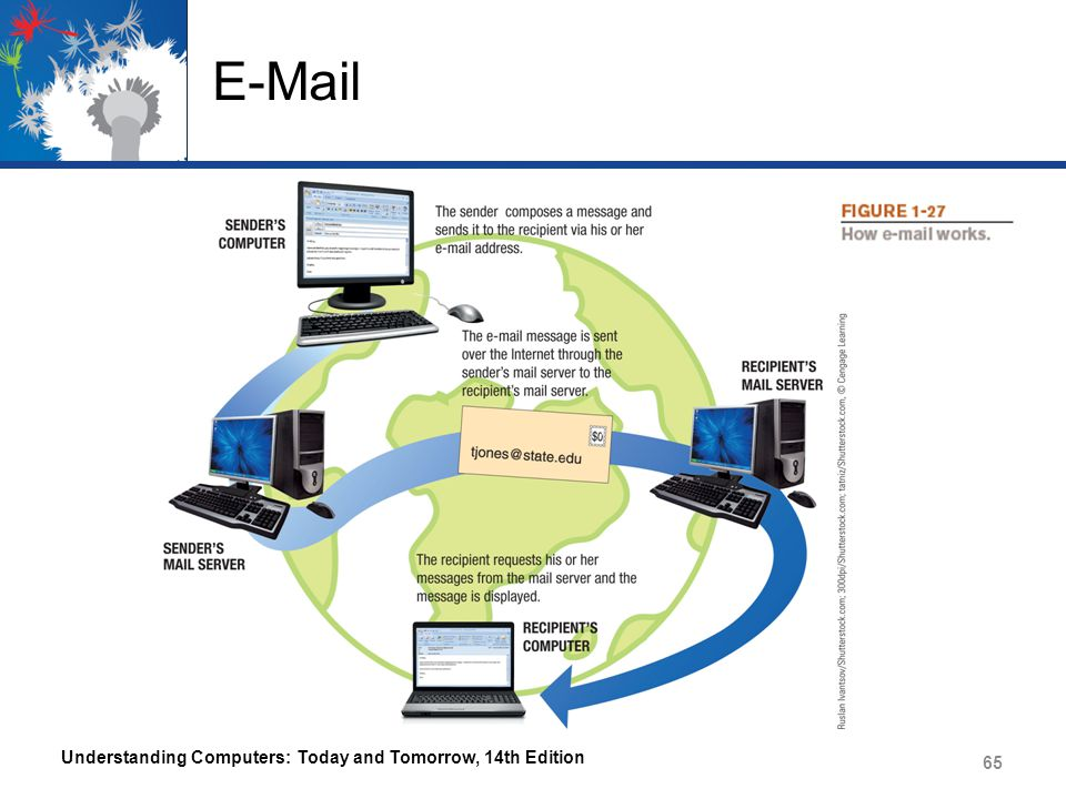 E-Mail Understanding Computers: Today and Tomorrow, 14th Edition