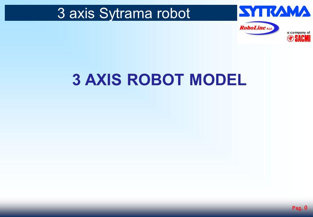 Standard robots components