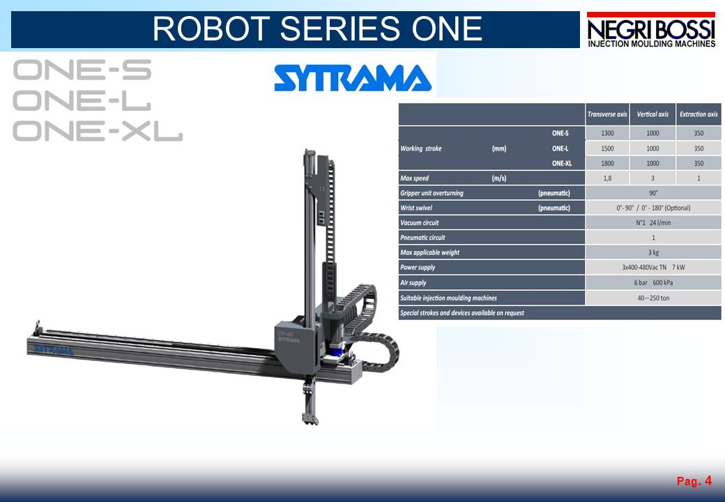 ROBOT SERIES S7
