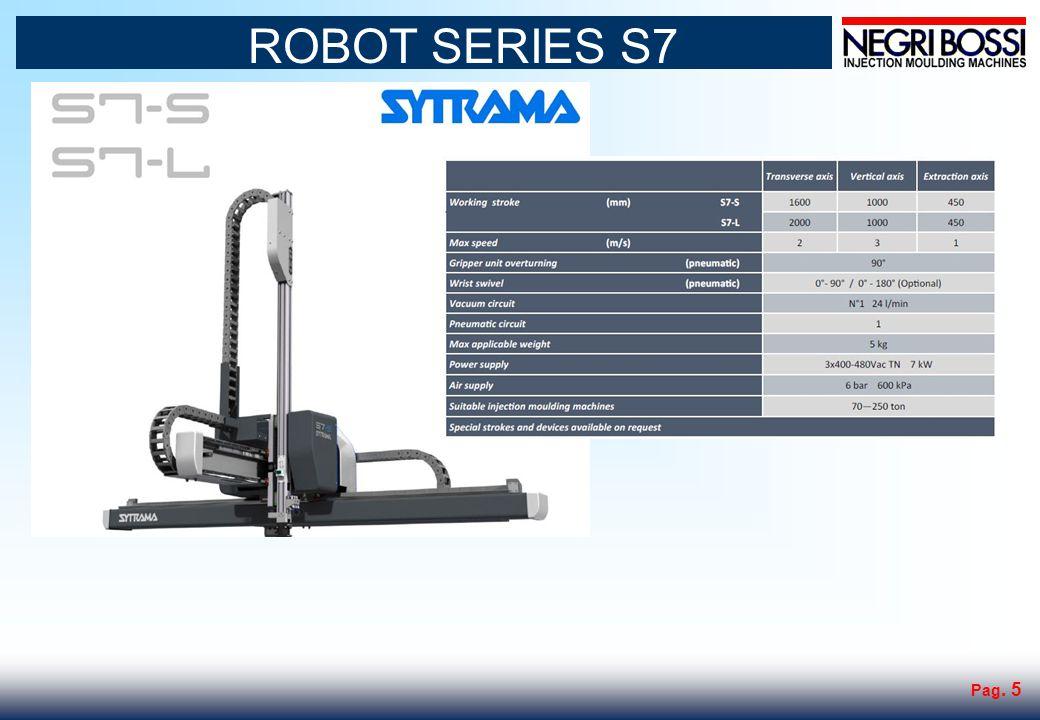 ROBOT SERIES S9