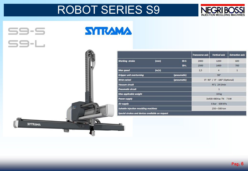 Robot 101 GL 101 GL 101 GL 300-600 ton IMM Payload= 10kg