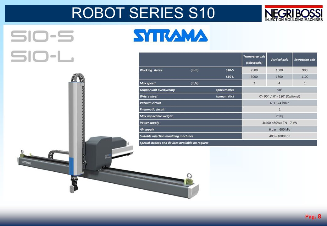 Robot Series 201 GL 201 GL 800-1500 ton IMM Payload= 15kg
