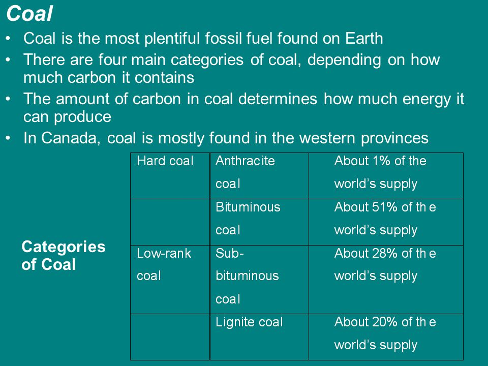 Coal Coal is the most plentiful fossil fuel found on Earth