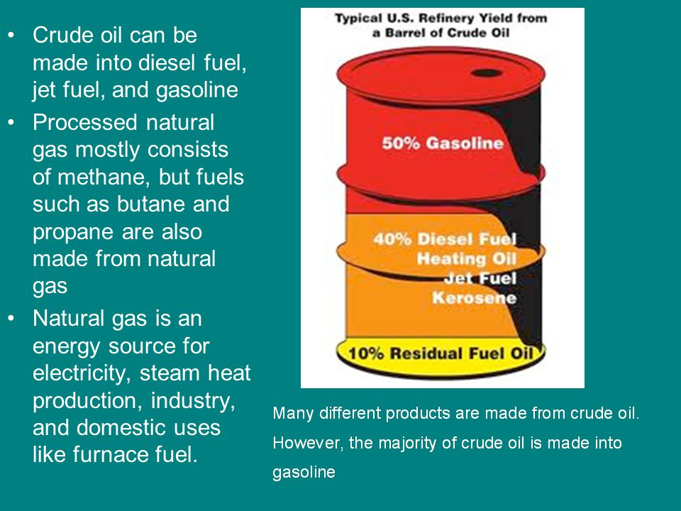 Crude oil can be made into diesel fuel, jet fuel, and gasoline