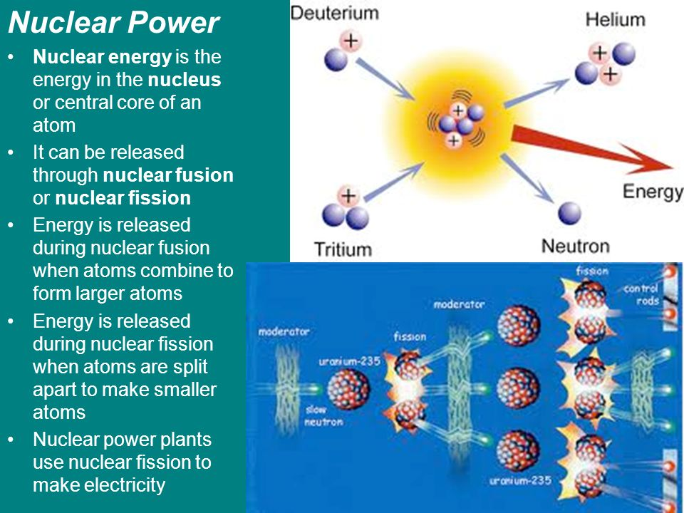 Nuclear Power Nuclear energy is the energy in the nucleus or central core of an atom. It can be released through nuclear fusion or nuclear fission.