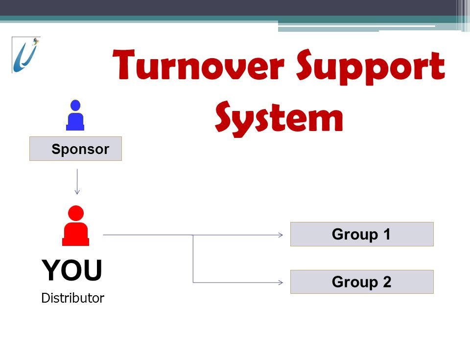 Turnover Support System