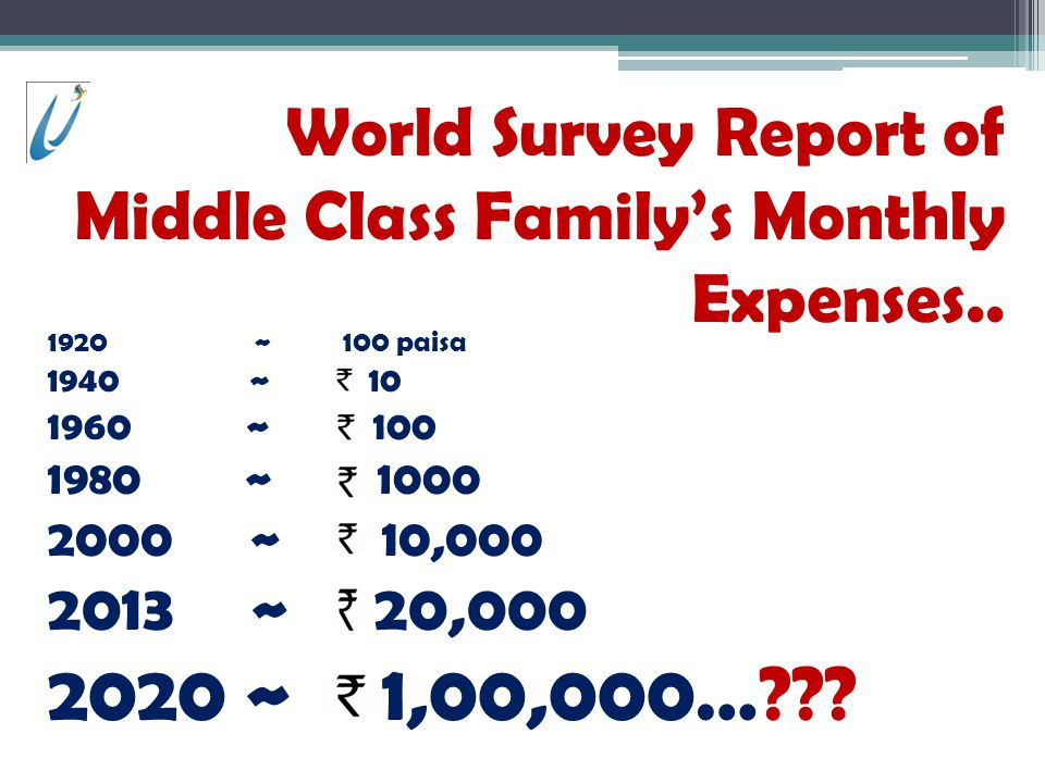 World Survey Report of Middle Class Family's Monthly Expenses..