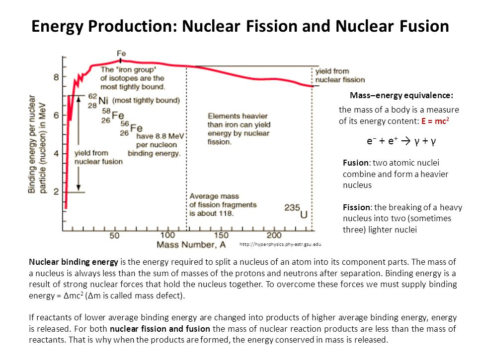 Energy Production: Nuclear Fission and Nuclear Fusion