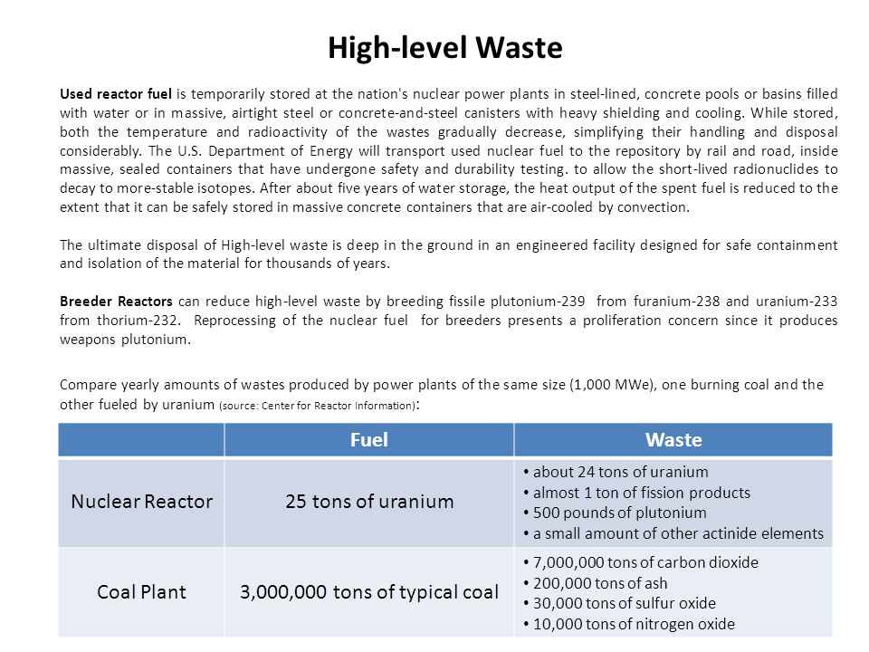 High-level Waste Fuel Waste Nuclear Reactor 25 tons of uranium