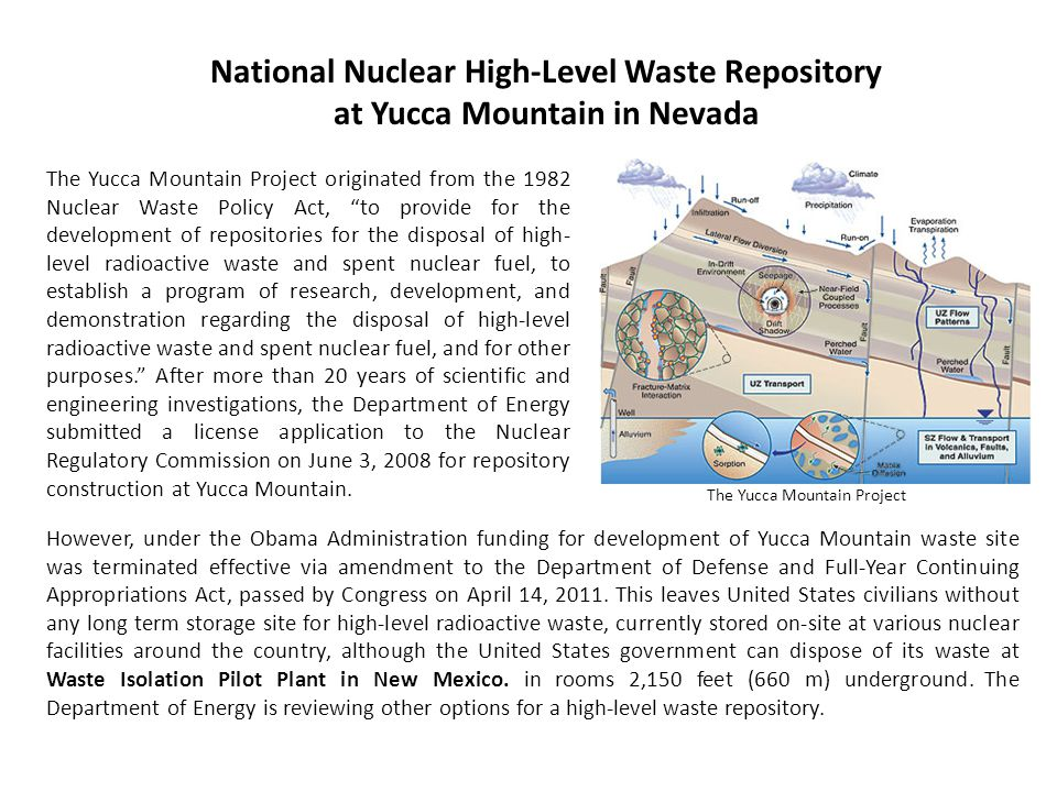 National Nuclear High-Level Waste Repository