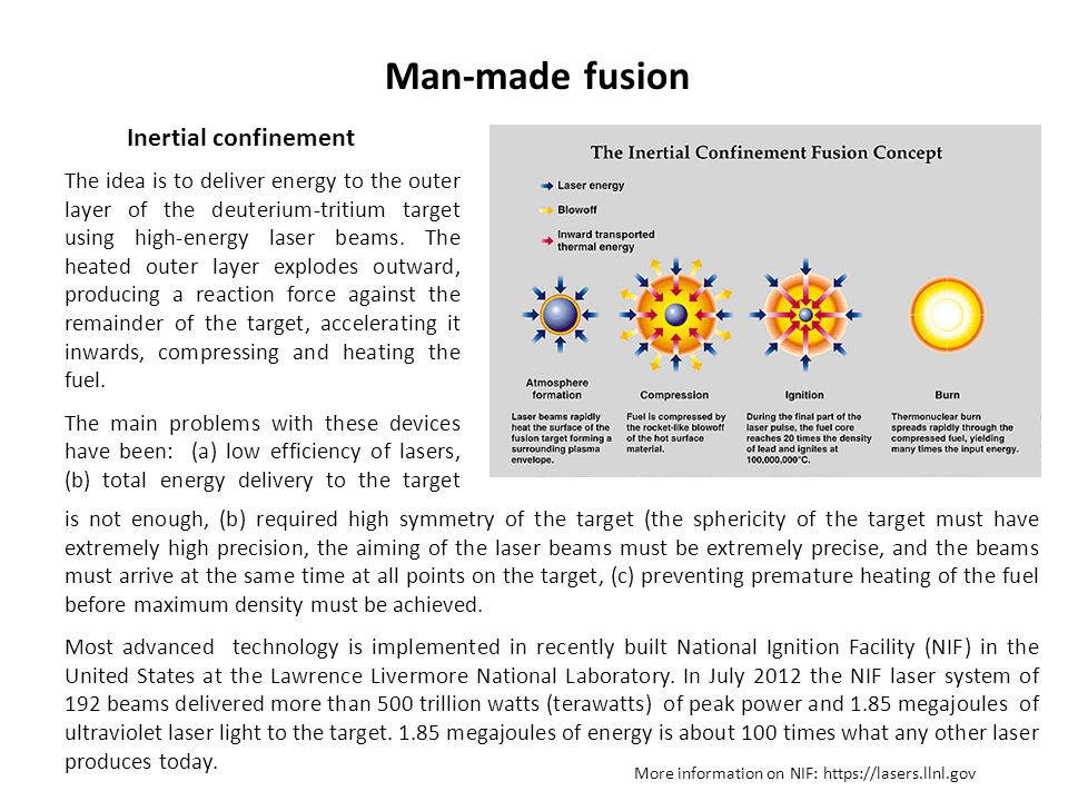 Man-made fusion Inertial confinement