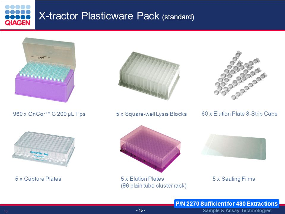 X-tractor Plasticware Pack (standard)