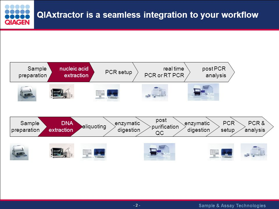 QIAxtractor is a seamless integration to your workflow