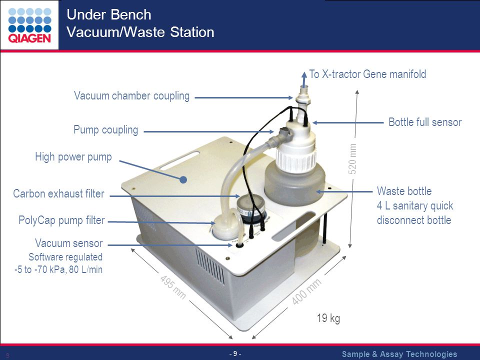 Under Bench Vacuum/Waste Station