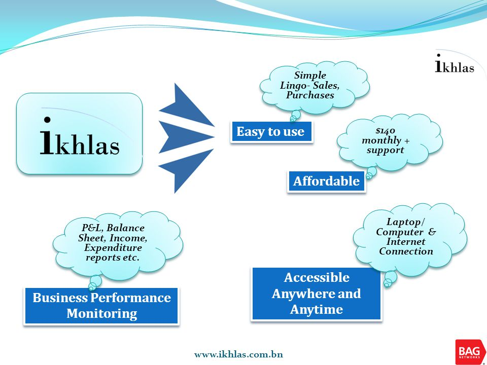 The system is accessible at: www.ikhlas.com.bn