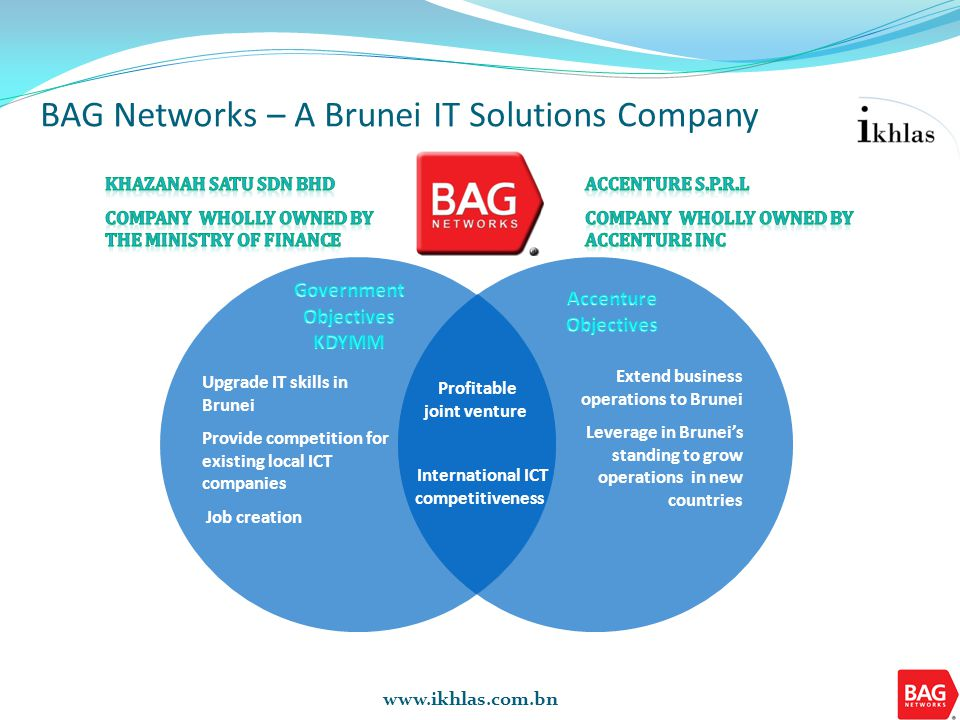 Projects - BAG Networks Sdn. Bhd.
