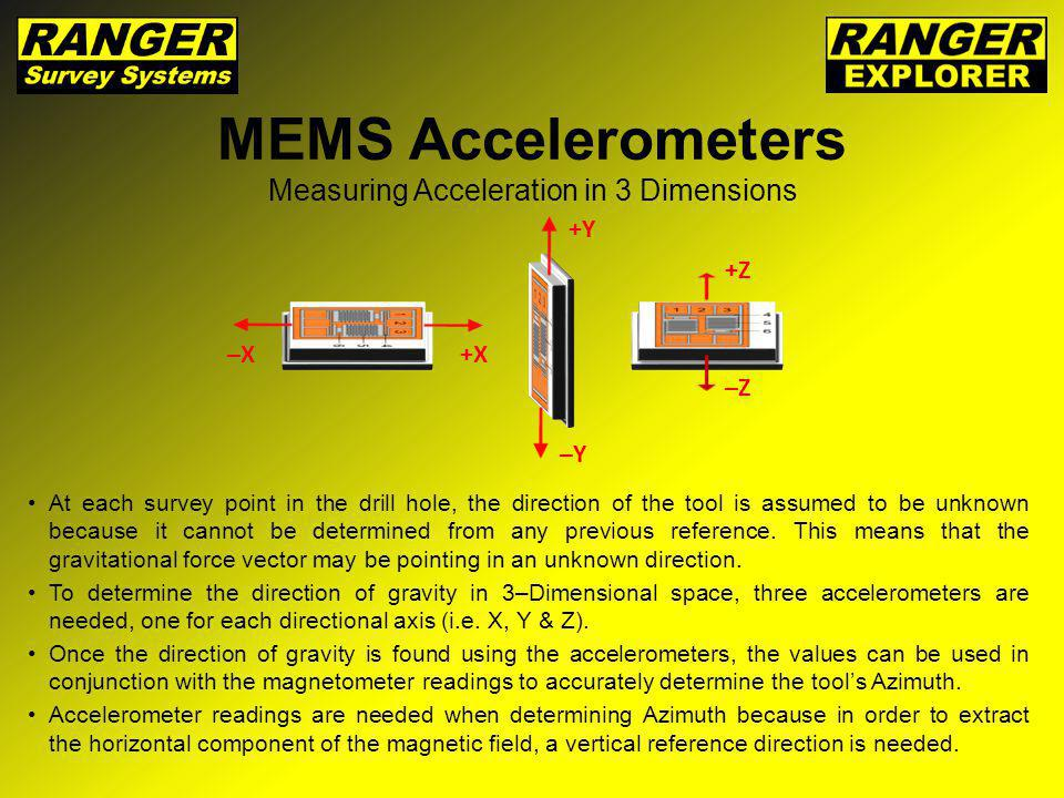 Measuring Acceleration in 3 Dimensions