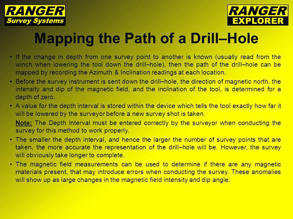 Mapping the Path of a Drill–Hole