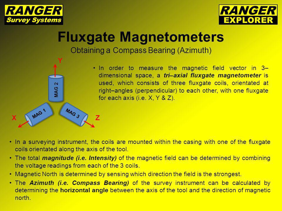 Fluxgate Magnetometers
