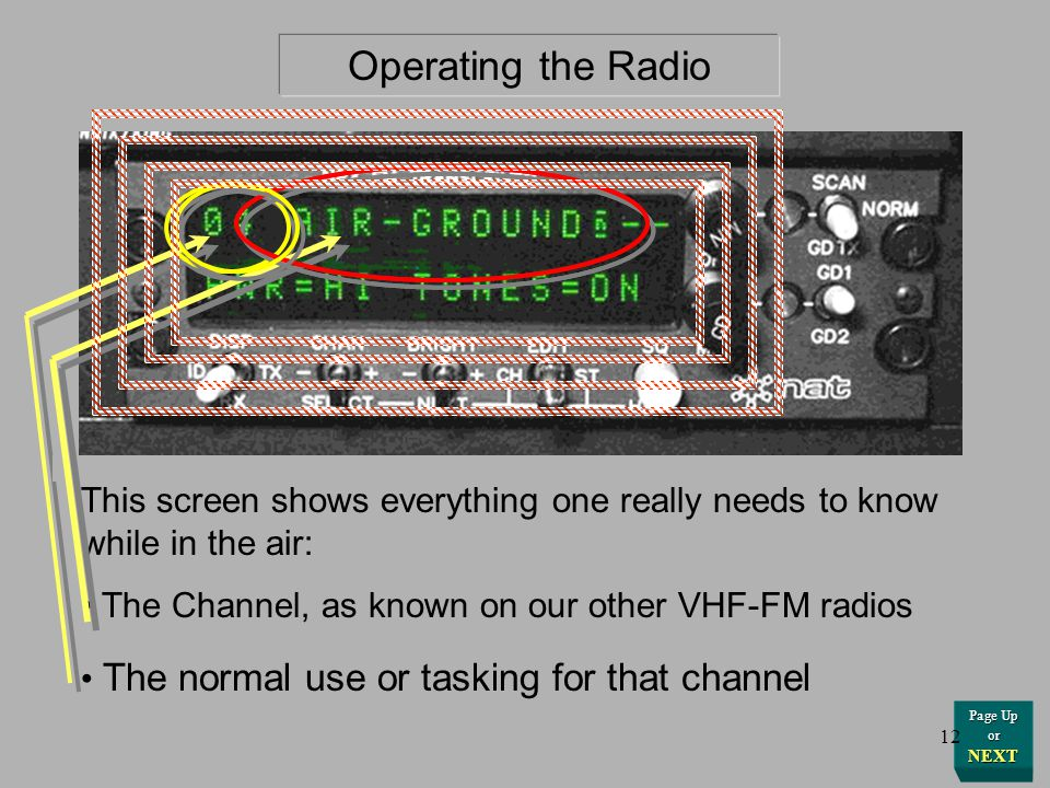 Operating the Radio This screen shows everything one really needs to know while in the air: The Channel, as known on our other VHF-FM radios.