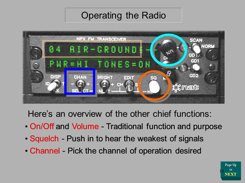 Operating the Radio Here's an overview of the other chief functions: