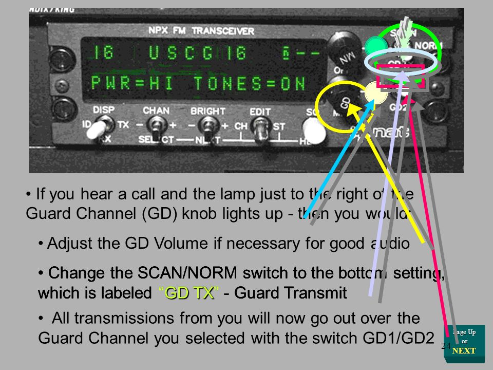 Adjust the GD Volume if necessary for good audio
