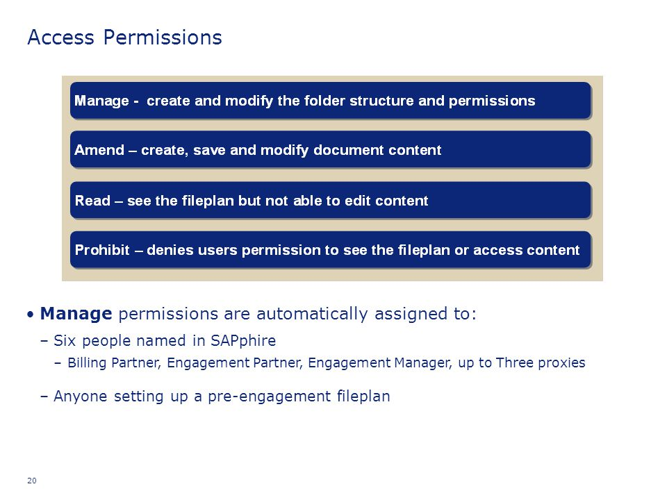 Access Permissions Manage permissions are automatically assigned to: