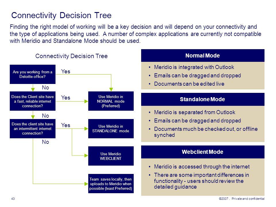 Connectivity Decision Tree