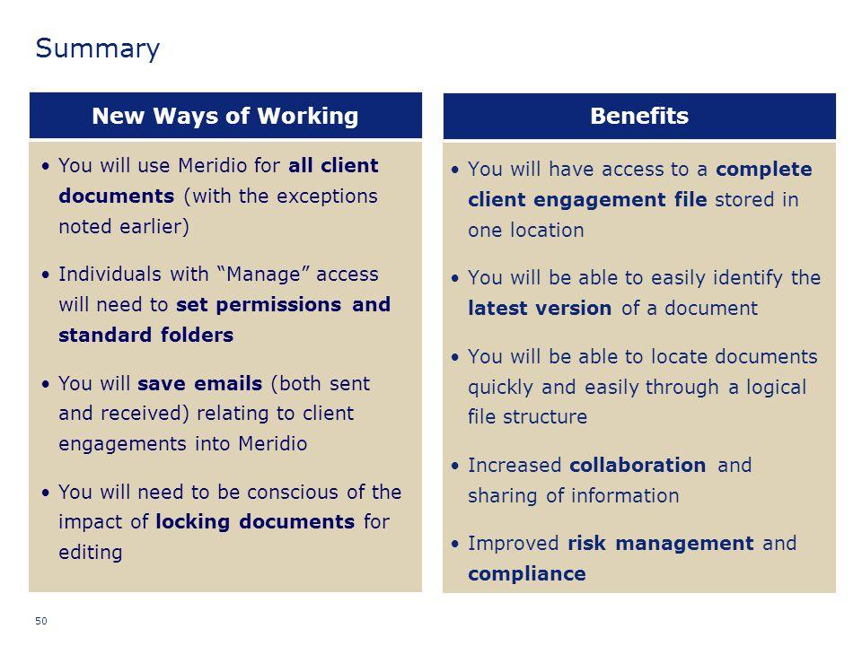 Summary New Ways of Working Benefits