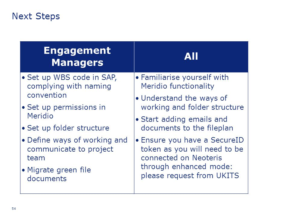 Engagement Managers All