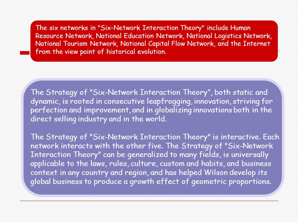 The six networks in Six-Network Interaction Theory include Human Resource Network, National Education Network, National Logistics Network, National Tourism Network, National Capital Flow Network, and the Internet from the view point of historical evolution.