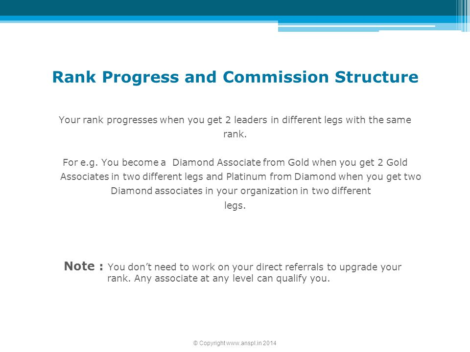 Rank Progress and Commission Structure