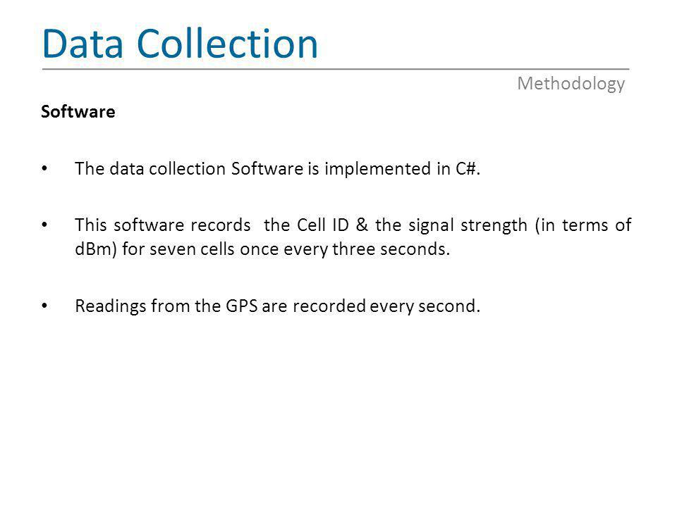 Data Collection Methodology Software