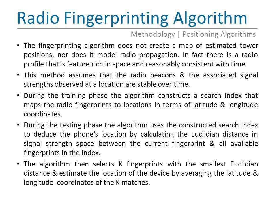 Radio Fingerprinting Algorithm