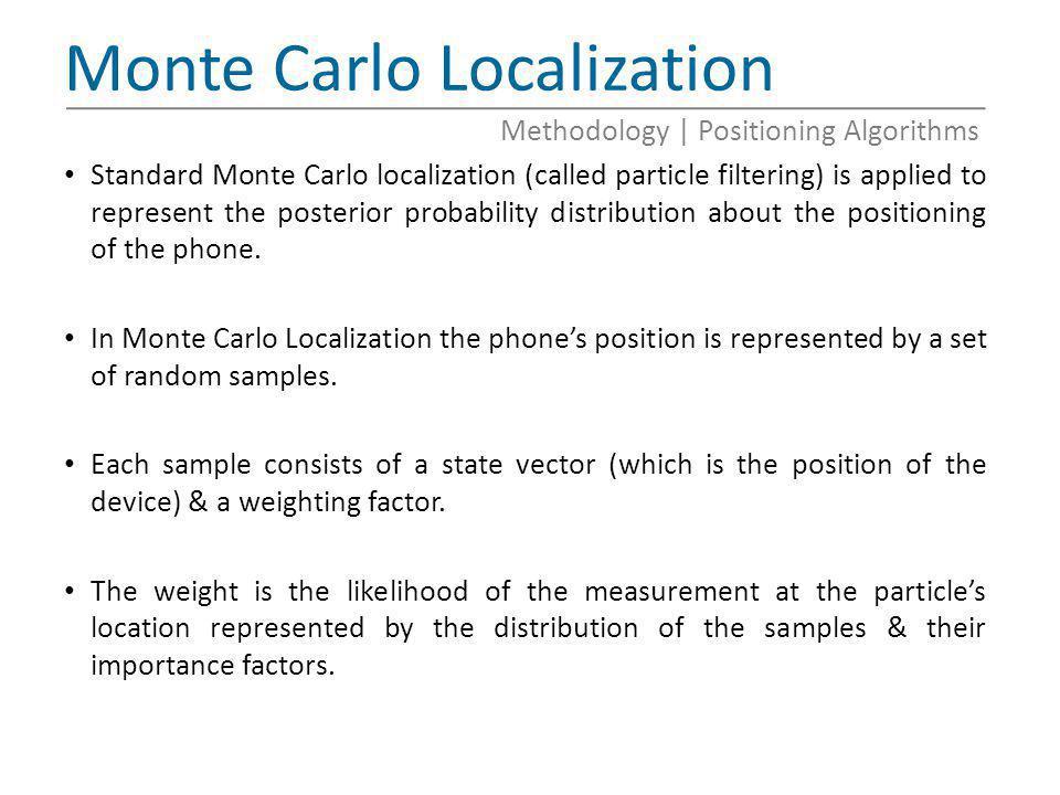 Monte Carlo Localization
