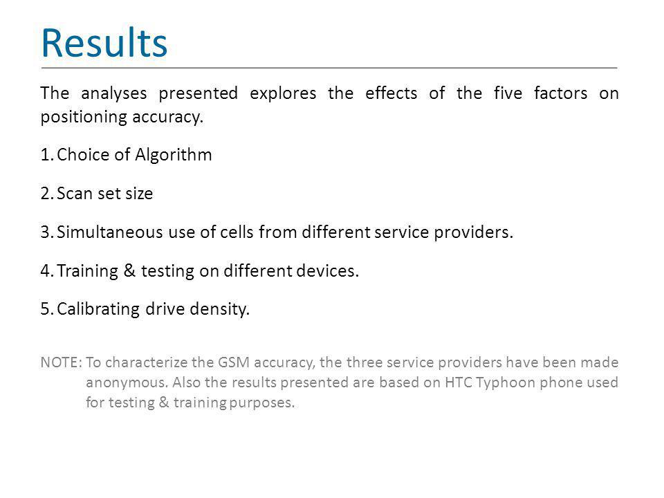 Results The analyses presented explores the effects of the five factors on positioning accuracy. Choice of Algorithm.