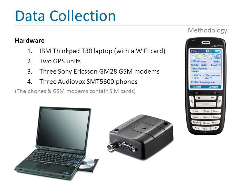 Data Collection Methodology Hardware