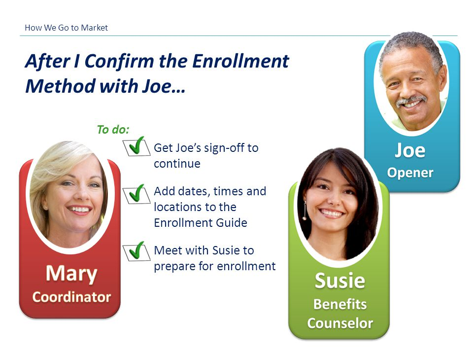 Mary After I Confirm the Enrollment Method with Joe… Coordinator