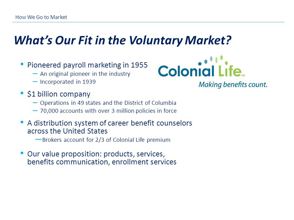 What's Our Fit in the Voluntary Market
