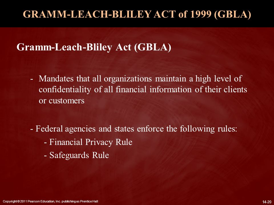GRAMM-LEACH-BLILEY ACT of 1999 (GBLA)