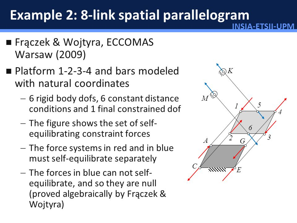 Example 2: 8-link spatial parallelogram