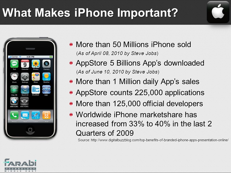What Makes iPhone Important