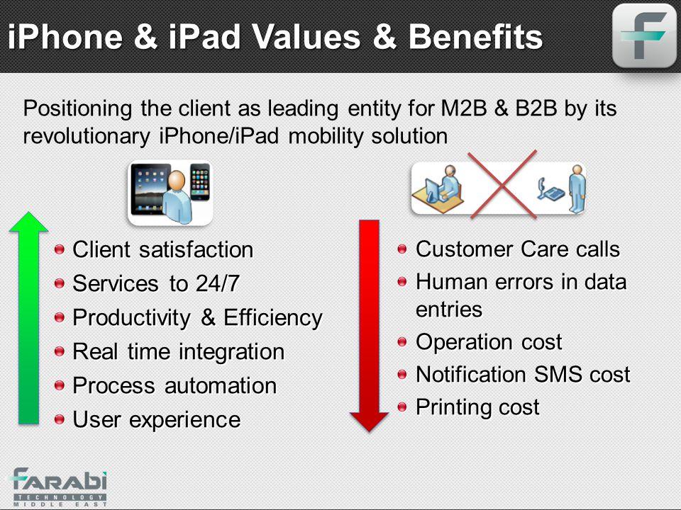 iPhone & iPad Values & Benefits