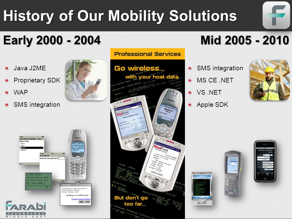 History of Our Mobility Solutions
