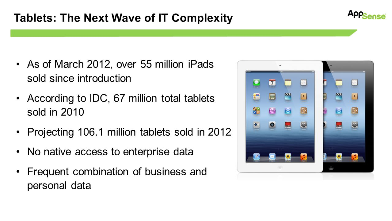 Tablets: The Next Wave of IT Complexity