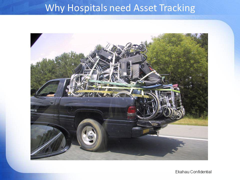 Why Hospitals need Asset Tracking