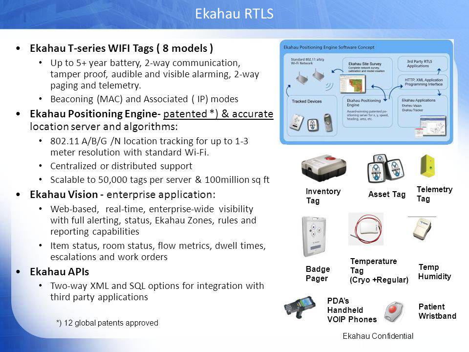 Ekahau RTLS Ekahau T-series WIFI Tags ( 8 models )