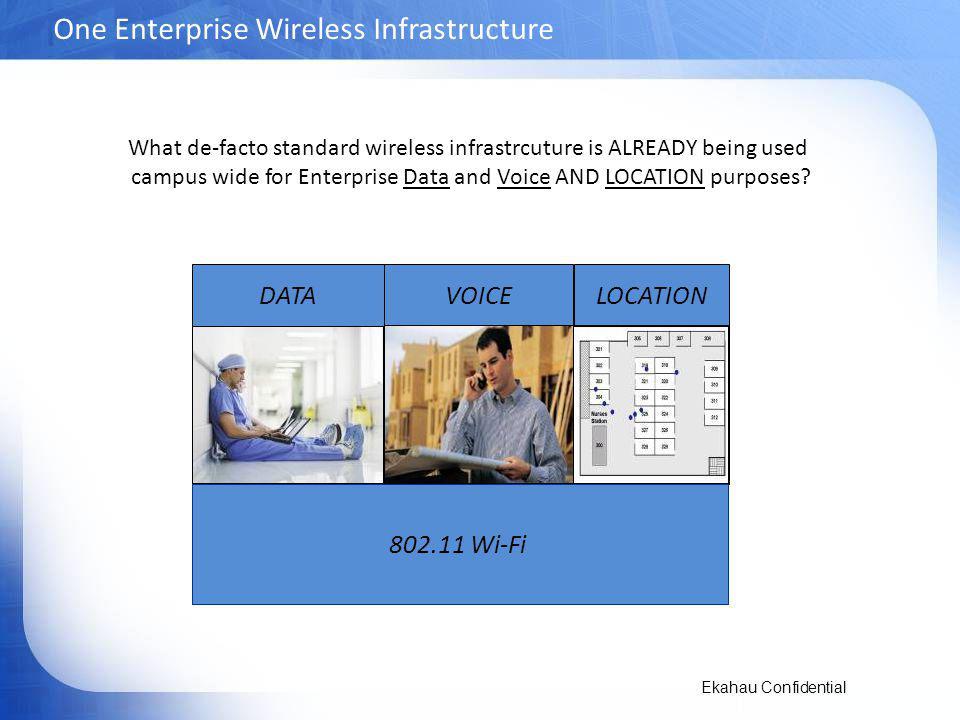 One Enterprise Wireless Infrastructure