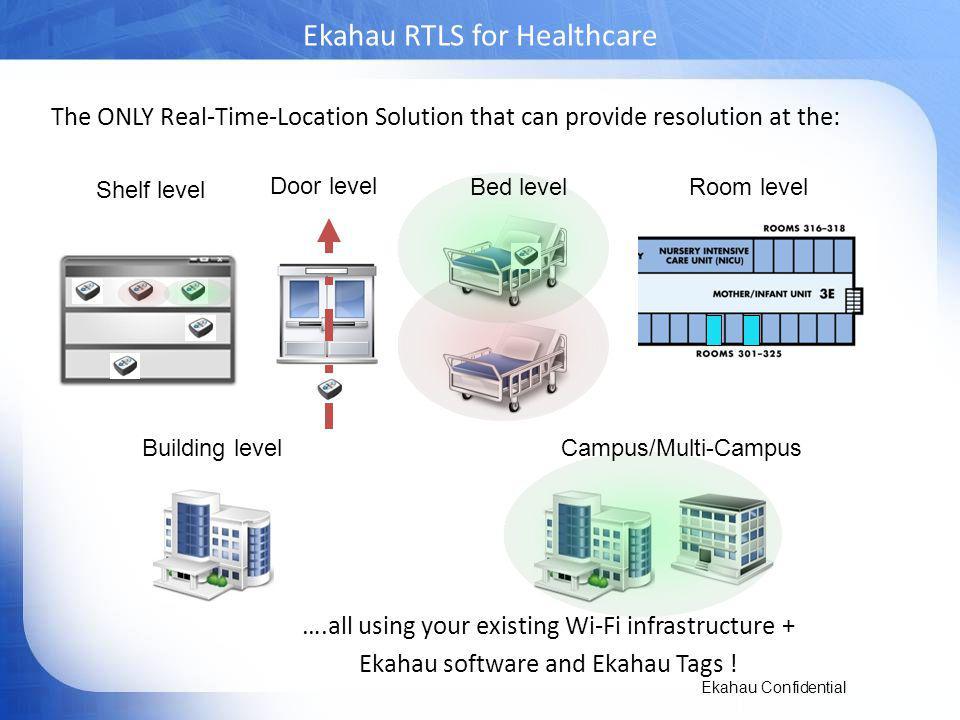 Ekahau RTLS for Healthcare