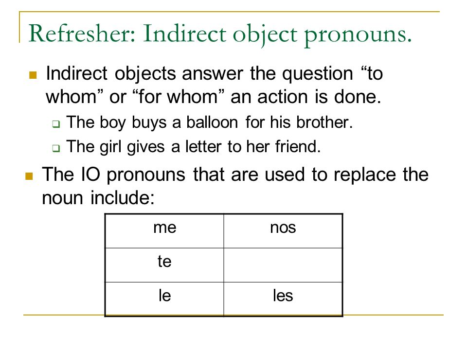 Refresher: Indirect object pronouns.